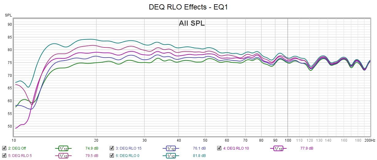 06-22-20 DEQ RLO EQ1.jpg