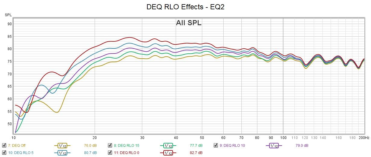 06-22-20 DEQ RLO EQ2.jpg
