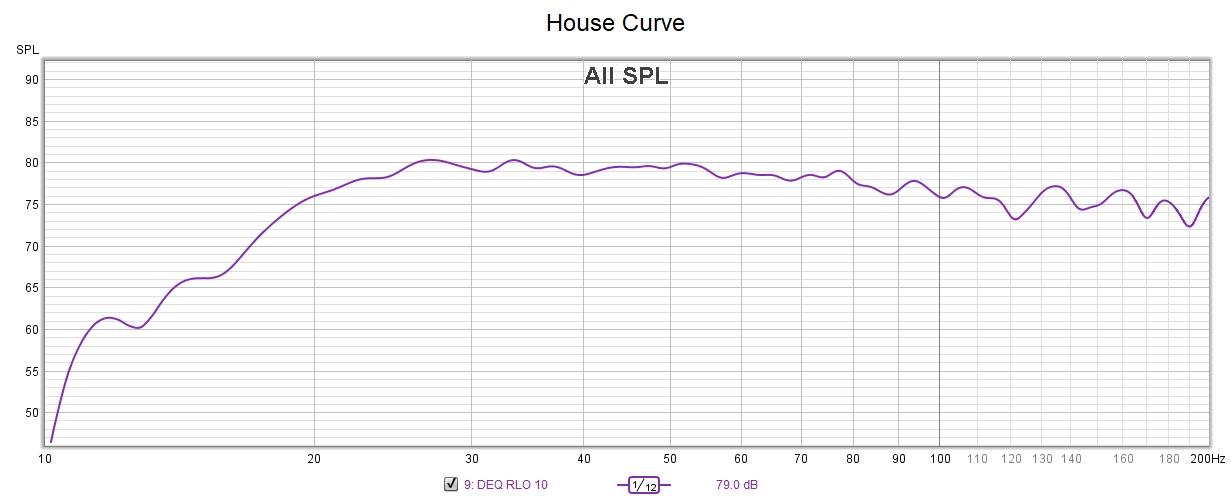 06-22-20 house curve.jpg