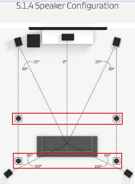 where do i install the 4 ceiling speakers for dolby atmos 5 1 4 audioholics home theater. Black Bedroom Furniture Sets. Home Design Ideas