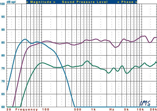 Yamaha A-S301 vs Yamaha A-S501 | Audioholics Home Theater Forums