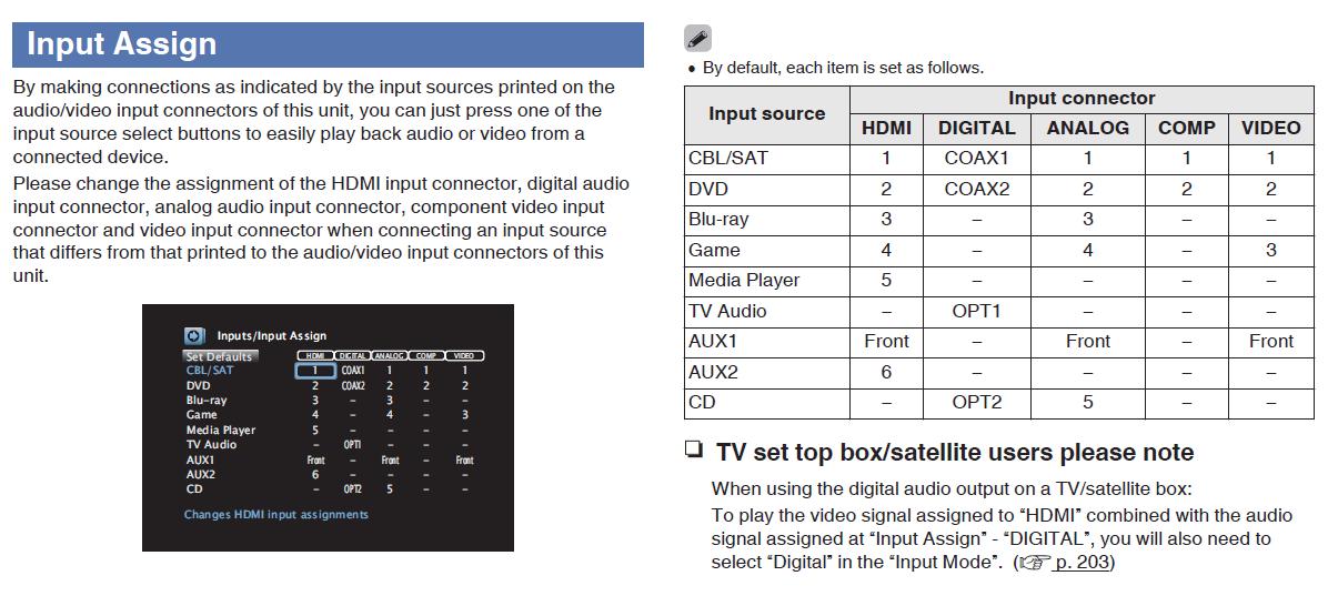Denon AVRX4400H/Samsung UN82RU8000FXZA Question