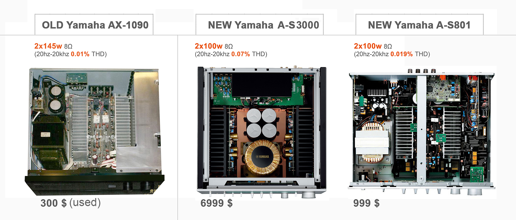 old amp vs new amp yamaha ax 1090 vs yamaha a s801. Black Bedroom Furniture Sets. Home Design Ideas