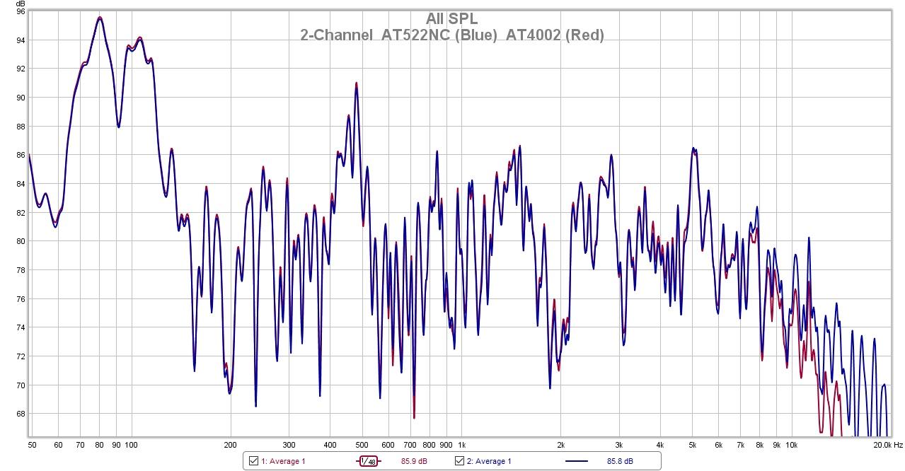 AT4002 and AT522 Stereo Average.jpg
