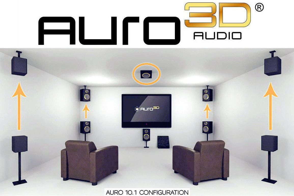 auro-3d-audio-logo-10-1-aaa-5a5fcc6f494ec900379fdde6-fda551fa296640118bc22a061a01d67e.jpg