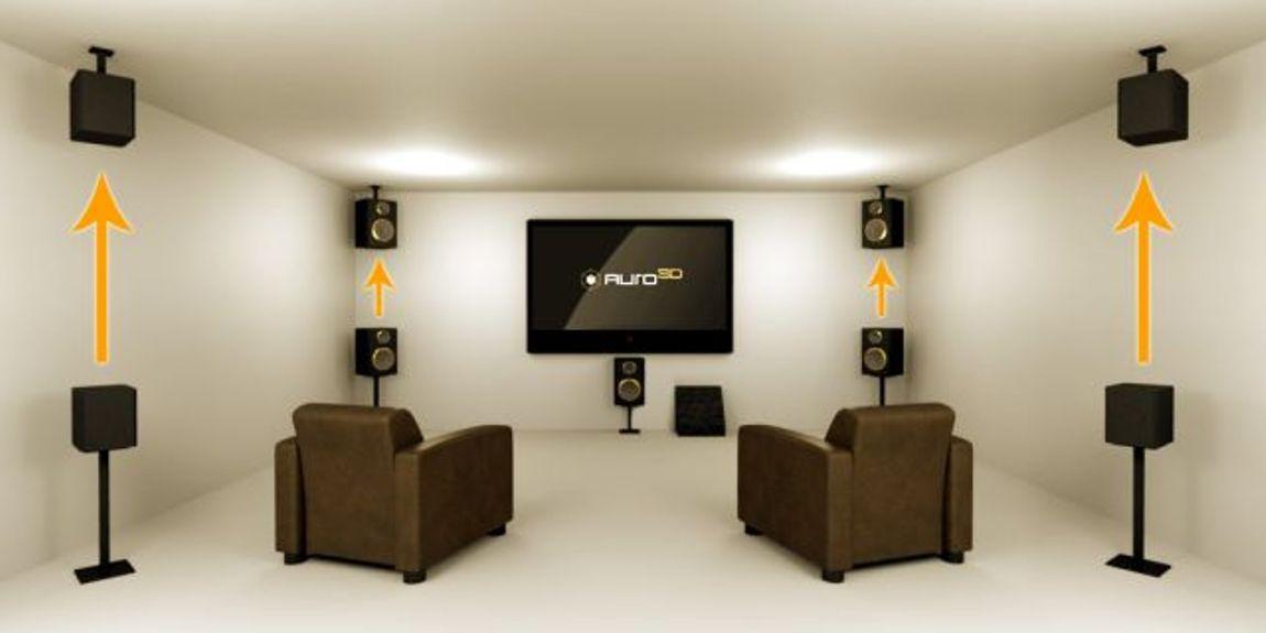 Back Height Speakers On Av Receiver Audioholics Home