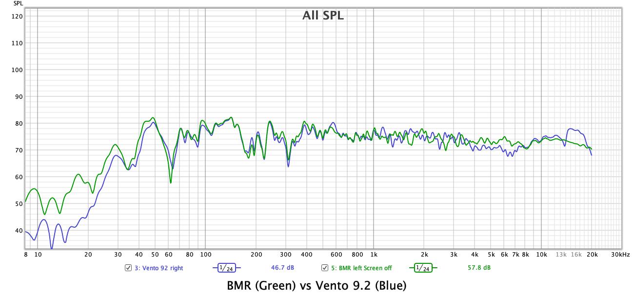 BMR vs Vento 9.2.png
