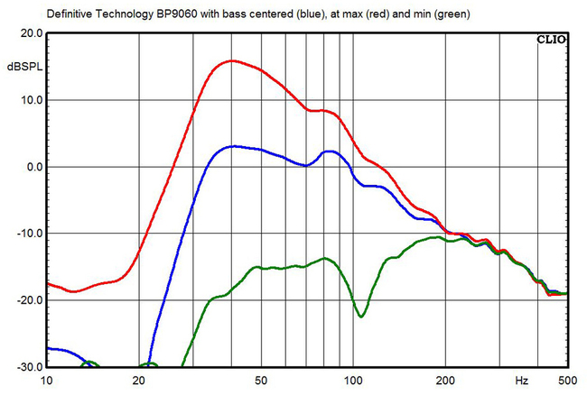 BP9060-bass-thumb-650xauto-15996.jpg