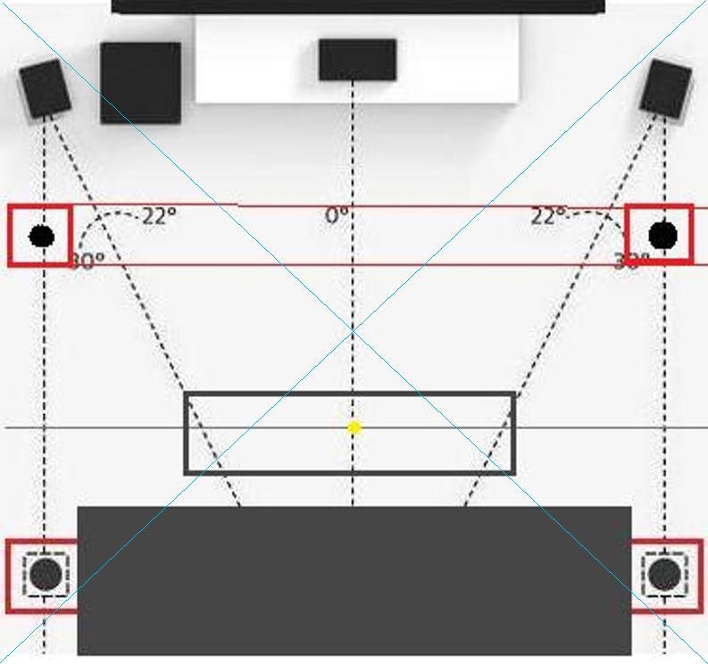 where do i install the 4 ceiling speakers for dolby atmos 5 1 4 rh forums audioholics com