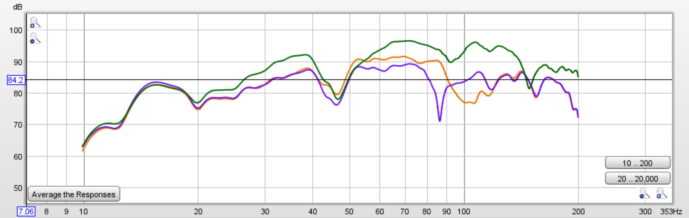 elac-hsu-xover-measurements.png