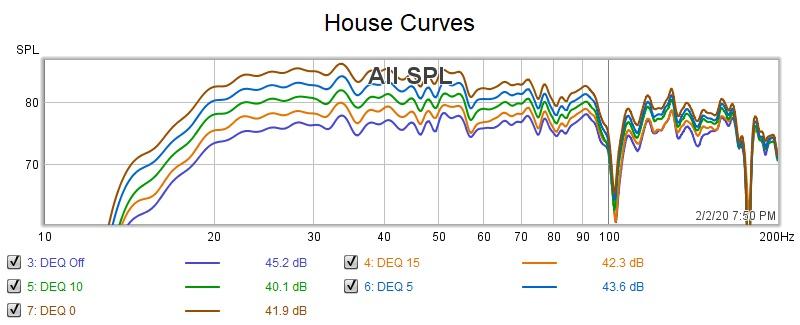 Final House Curves (1).jpg