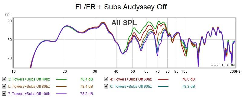 FL-FR + Subs Crossover Overlay.jpg
