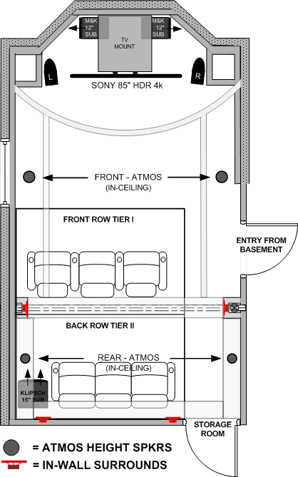 Home_Theater_A-V_Equip_Layout_Labeled.png