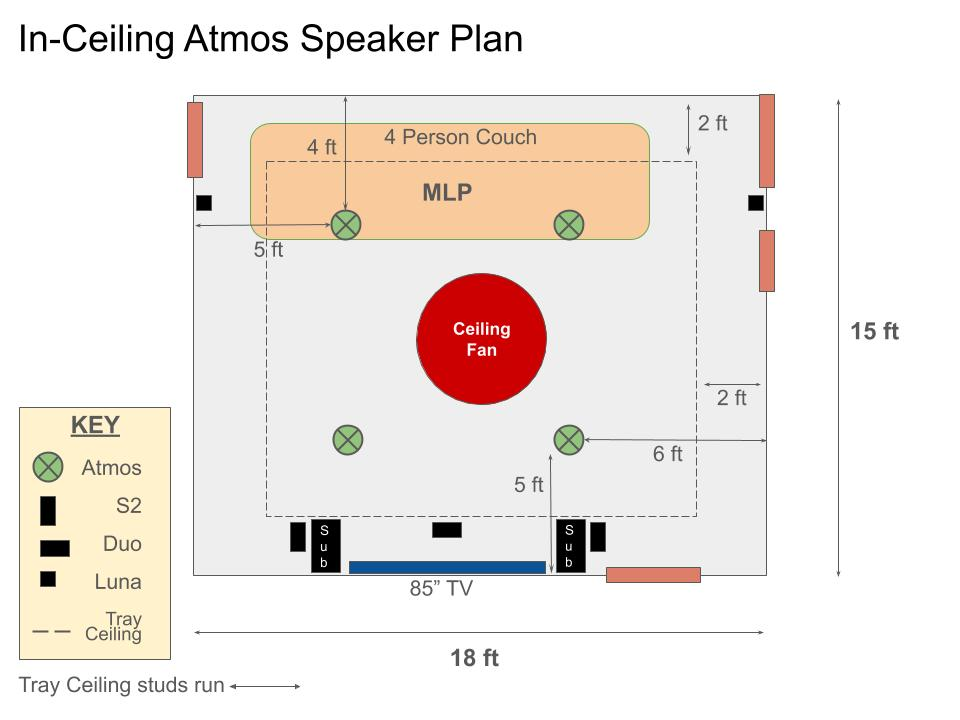 HT Atmos Plan.jpg