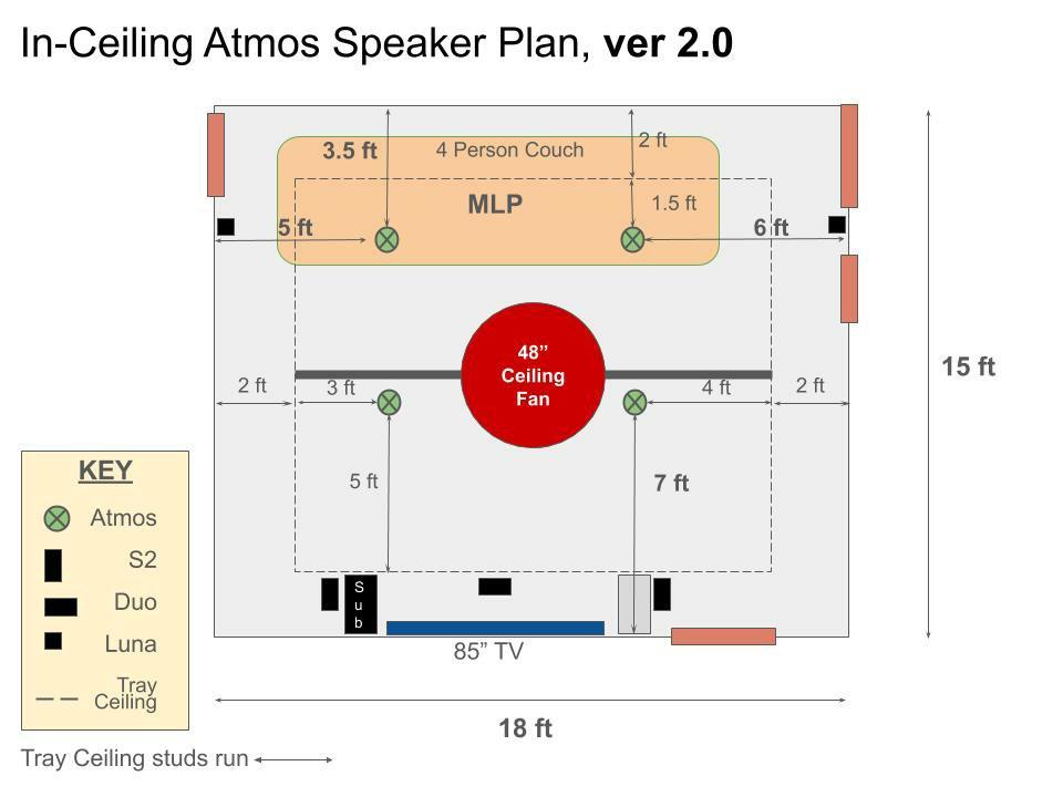 HT Atmos Plan Ver2.jpg