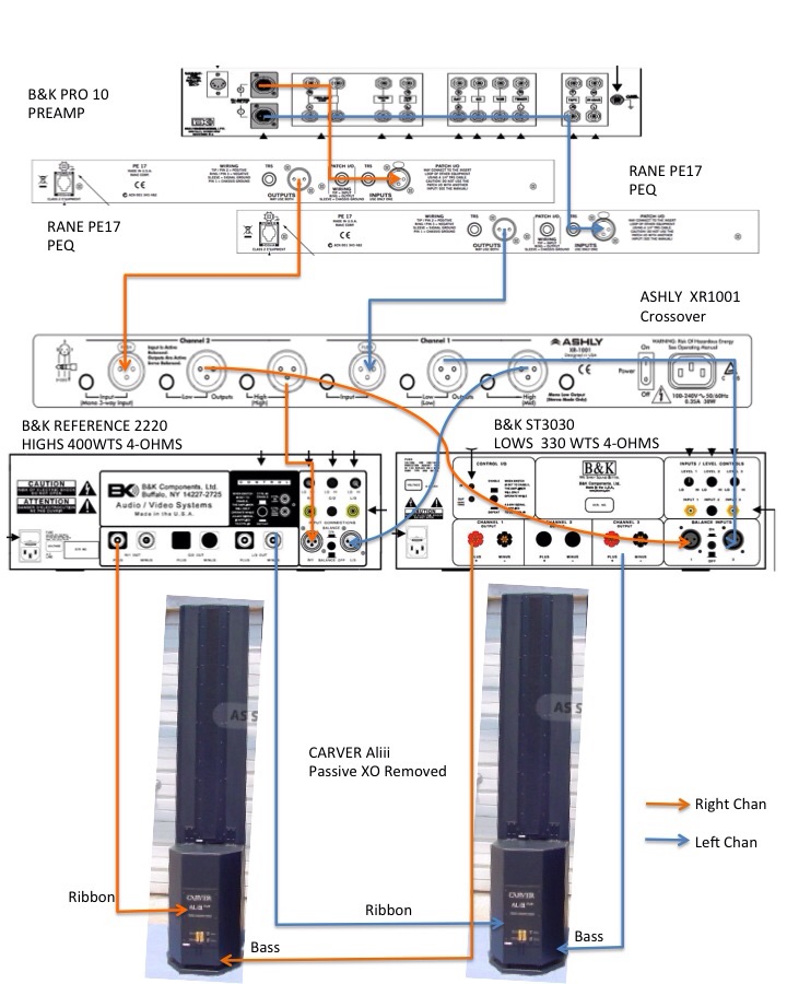 Behringer Crossover Wiring Diagram Wiring Diagrams – K-pro Wiring-diagram