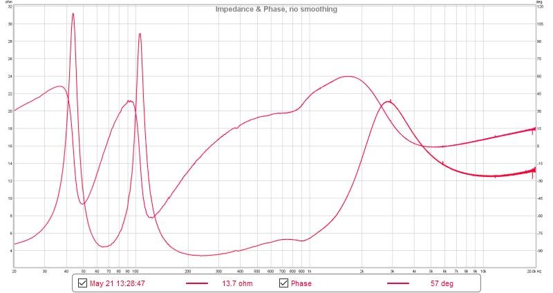 Klipsch R-15m Review w/Measurements    Audioholics Home Theater Forums