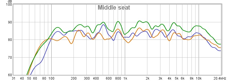 Mid seat.jpg