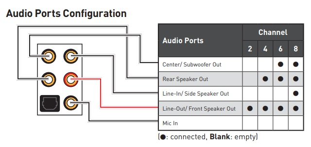 MSI audio diagram.jpg