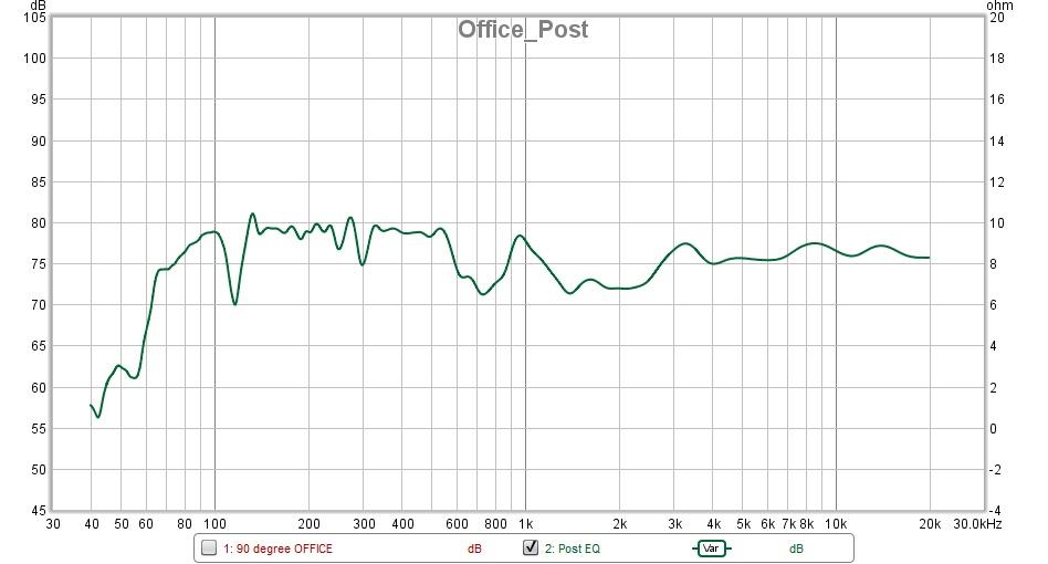 Office_Post_Measure.jpg