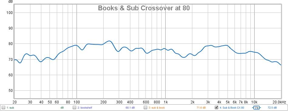 Office_Sub+Books_Combined_EQon.jpg