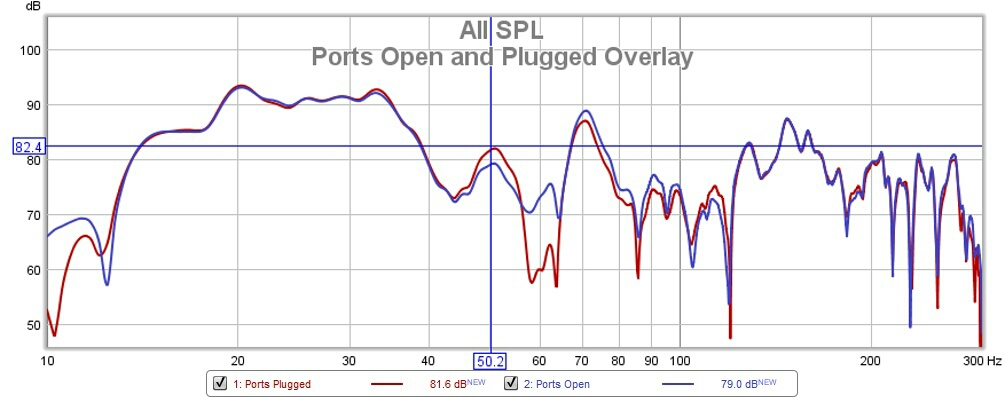 Ports Open and Plugged Overlay   9-06-1.jpg