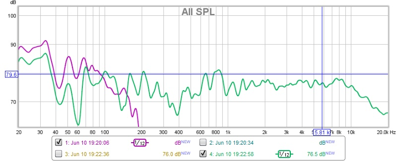 SPL Full Range No EQ.jpg