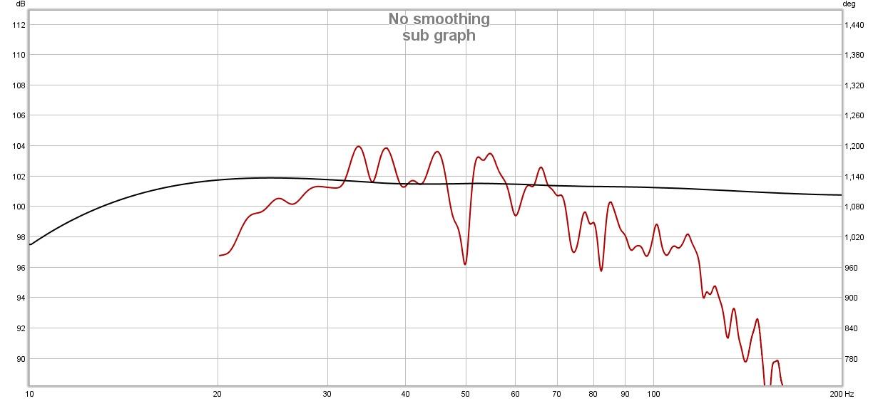 sub graph.jpg