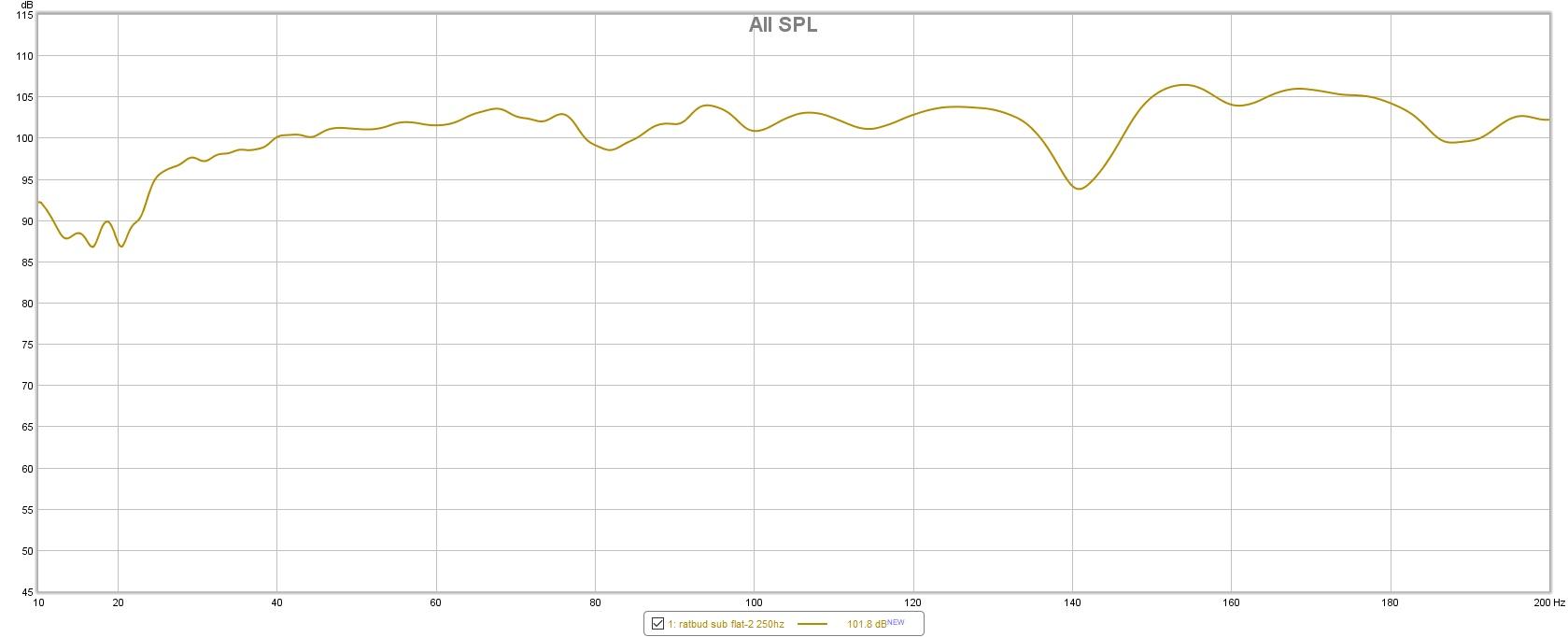 subs 250hz x.jpg