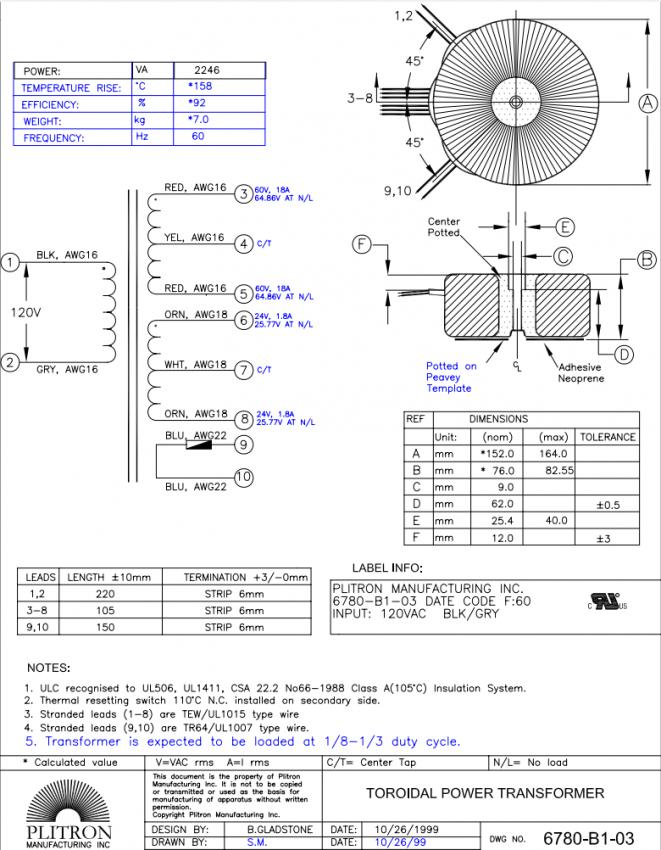 help with toroidal transformer specs! audioholics home theater toroidal transformer wiring diagram at gsmx.co