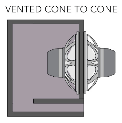 vented-cone-to-cone-isobaric.jpg